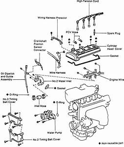 Wiring Diagram For 7afe Motor