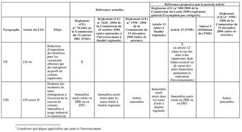 difference entre et spa projet de loi de finances rectificative pour 2008 examen