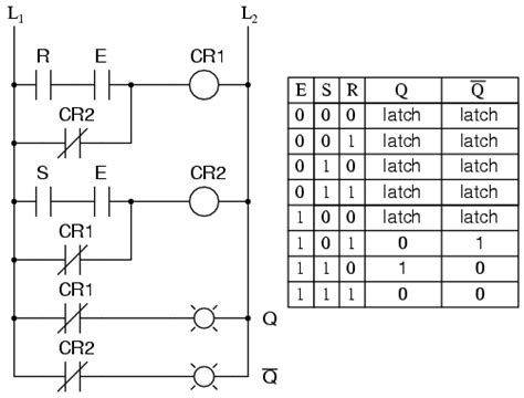 The Gated Latch Multivibrators Electronics Textbook