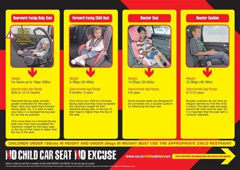 check  fits   car seat checked   office mum andrea mara