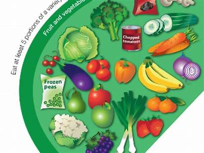 Nutrition Fruit Healthy Diet Vegetables Recommendations Cp