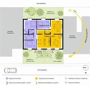 plan maison avec jardin d39hiver ooreka With plan maison avec jardin interieur