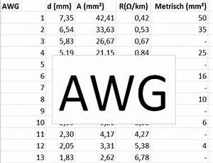 Leitungswiderstand Berechnen : awg tabelle leitungsquerschnitte und durchmesser einfach berechnen maschinenbau pinterest ~ Themetempest.com Abrechnung