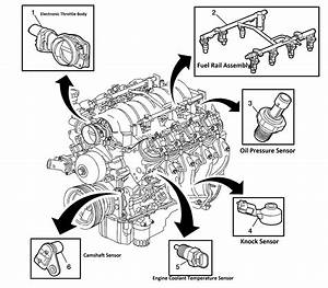 2005 Chevy Trailblazer Power Steering Diagram