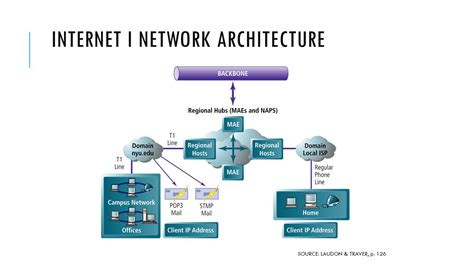 Mobile Communication And Internet Technologies  Ppt Video