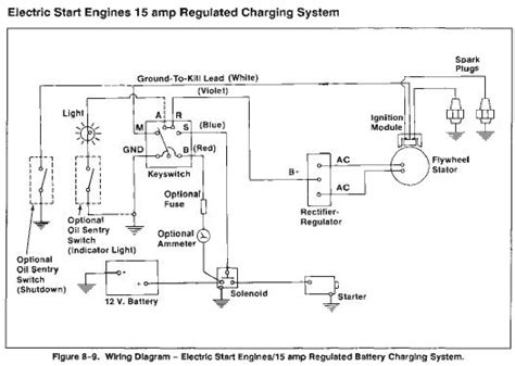 engine wiring kohler magnum engine wiring diagram