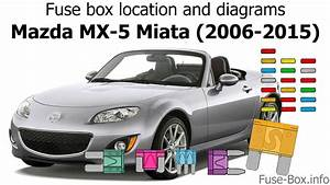 Fuse Box Location And Diagrams  Mazda Mx