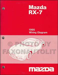 1995 Mazda Rx