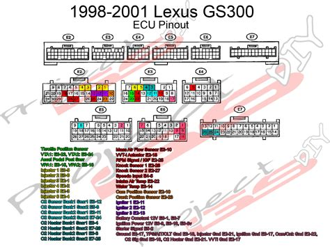 projectgs diy ecu pinout clublexus lexus forum discussion