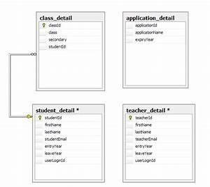 Sql Server Database Table Relationship