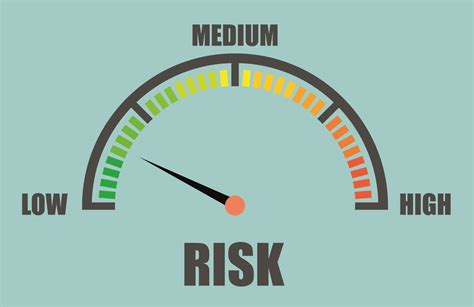 risk assessment ate insurance temple legal protection