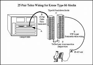 krone block wiring diagram 26 wiring diagram images With diagram also 66 punch down block wiring diagram on telephone 66 block