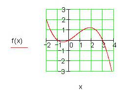 Achsenschnittpunkte Berechnen Quadratische Funktion : l sungen achsenschnittpunkte und graphen ganzrationaler funktionen ii ~ Themetempest.com Abrechnung