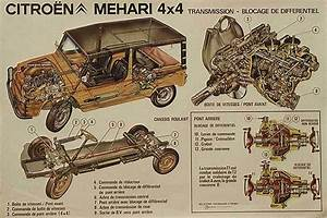 Mehari 4x4 : association des 2 cv clubs de france ~ Gottalentnigeria.com Avis de Voitures
