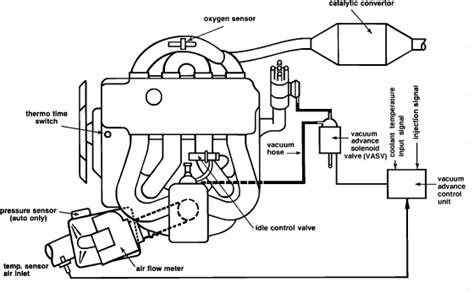 2001 Bmw 325i Engine Component Diagram by I Need A Engine Fuel Vacuum Line Diagram For A 1984 Bmw 318i