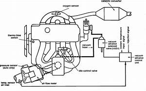 1991 Bmw 318i Vacuum Diagram