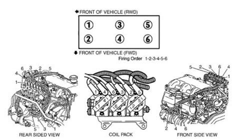 Chevy Lumina Motor Diagram by 1997 Chevy Lumina I A Misfire On Cylinder 4 Where Is