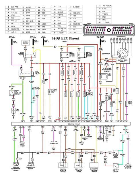 Mustang Eec Wiring Diagram Pinout