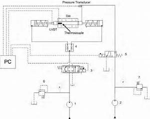Hydraulic And Temperature Control Circuit