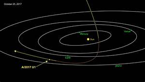 """Asteroid or Comet: The first """"interstellar object"""" to be ..."""