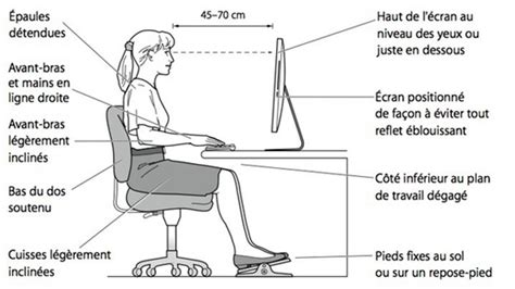 ergonomie au bureau astuce n 1 penser à l ergonomie de bureau entrad