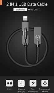 Premium Kabel Data Gelang Micro Usb Hijau