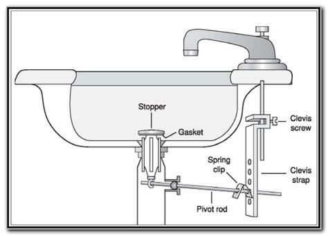 Fix Bathroom Sink Stopper-sink And Faucets
