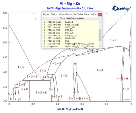 Mg Zn Phase Diagram by What S New In Factsage 7 1