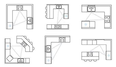 kitchen layout ideas kitchen layout images rapflava