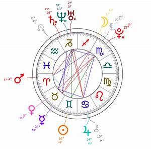 Full Astrology Birth Chart Gemini Girl Iggy Azalea Astrology Birth Chart