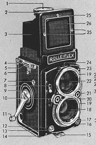 Rolleiflex 2 8c Instruction Manual  User Manual  Pdf