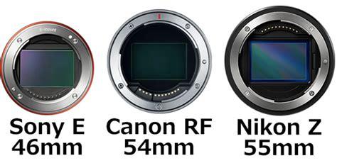 apakah ukuran mount lensa penting