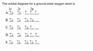 Solved  The Orbital Diagram For A Ground