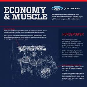 Ford Ecosport   Official Review - Page 574