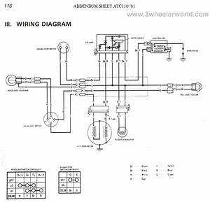 Mini Atv Wiring Diagram