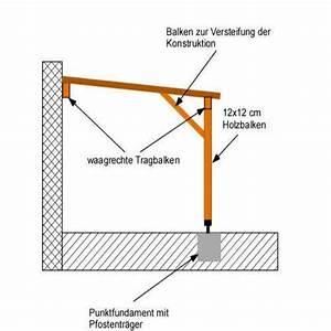 Geräteschuppen Selber Bauen Anleitung : terrassenuberdachung holz selber machen ideen rund ums ~ Lizthompson.info Haus und Dekorationen
