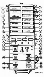 95 Ford Ranger Fuse Box