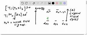 Solved Draw A Crystal Field Energy