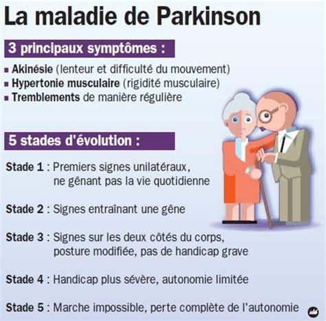 comprendre la maladie de parkinson