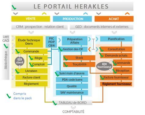 comparatif ordinateur de bureau solution logiciel intégré herakles erp gpao gestion