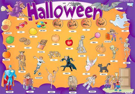 Aula Inglés Simón De Colonia Halloween Vocabulary