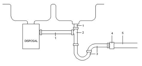 double sink disposal drain routing picture diagram of double sink plumbing with garbage disposal