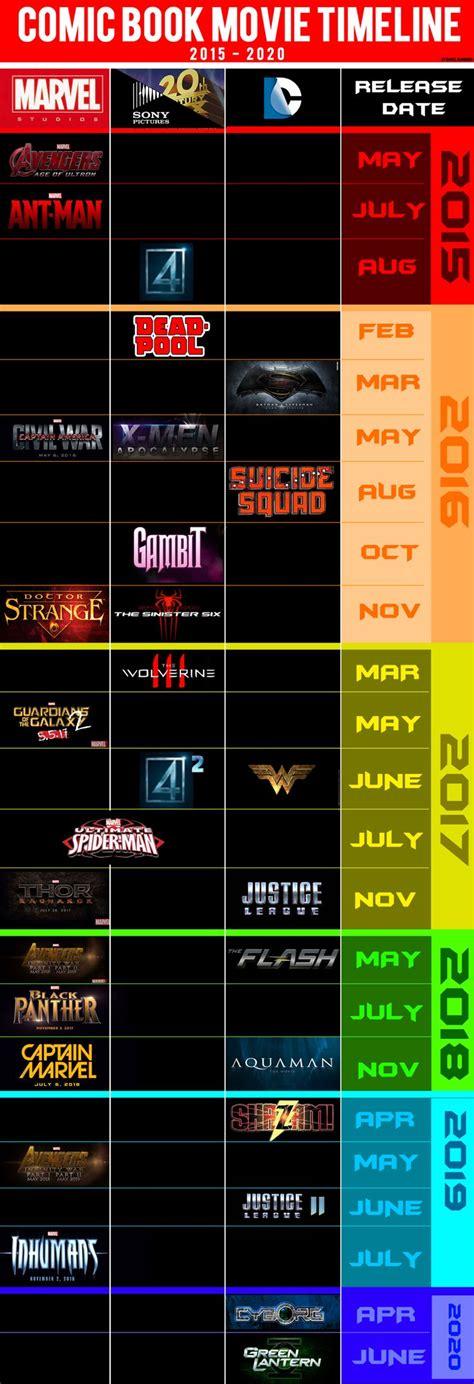 ideas marvel release calendar pinterest upcoming