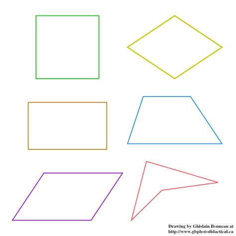 Coloring Quadrilaterals by Geometric Template Category Page 1 Odavet