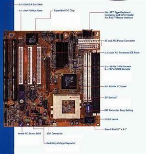 Understanding Pc Hardware