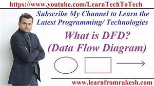 What Is Dfd Data Flow Diagram    How To Draw Dfd