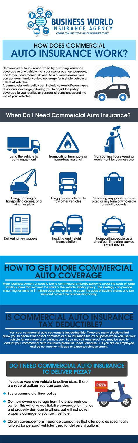 Cars are more than just vehicles or transportation. Commercial Auto. Online Quotes, F.A.Q San Diego, California