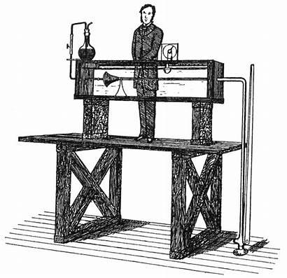 Reynolds Experiment Turbulence Fluid Osborne Dynamics 1883