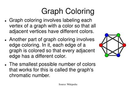 Graph Theory Powerpoint Presentation