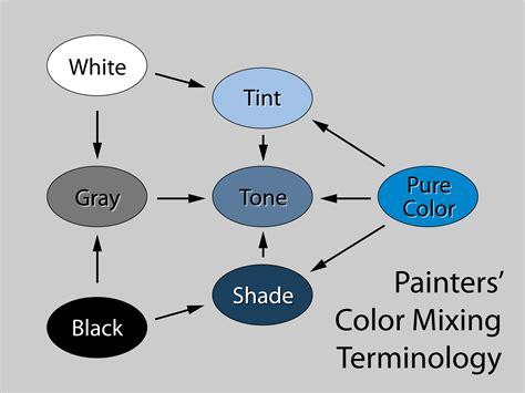 tint colors tints and shades